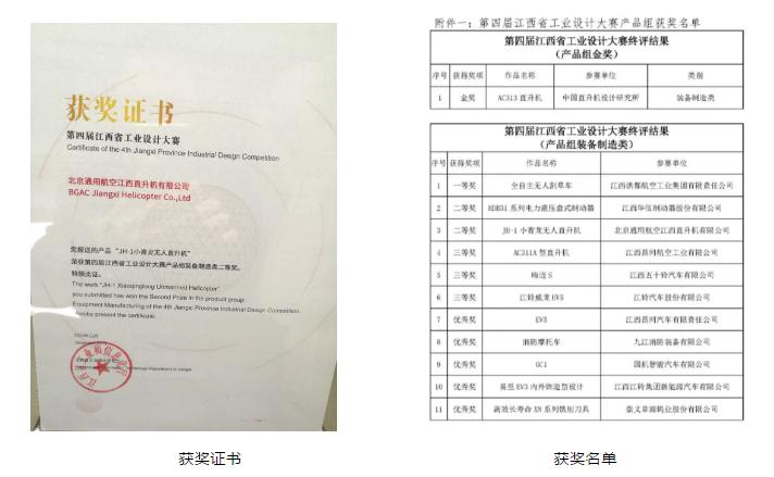 JH-1小青龙无人直升机荣获第四届江西省工业设计大赛产品组装备制造类二等奖