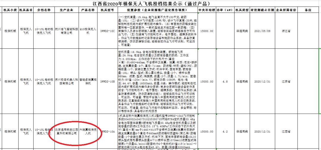 """""""植宝""""农喷无人机正式进入江西省农业补贴目录"""